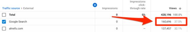 google search traffic youtube 1