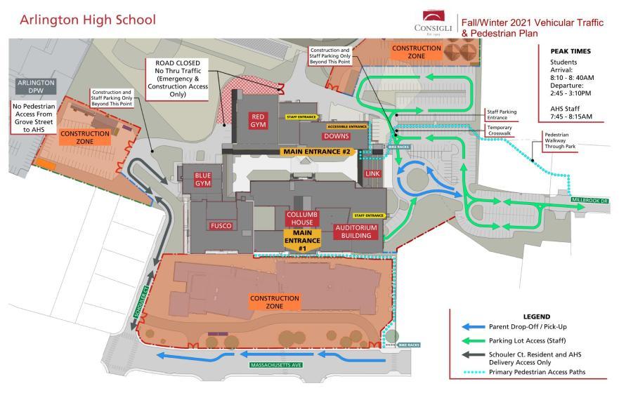 AHS Traffic/Arrival Map