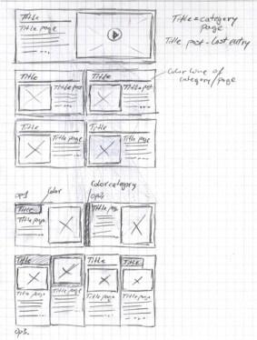 wireframe-sketch-09
