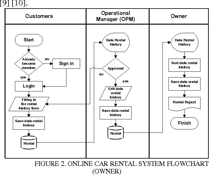 Zinc Bohr And Lewis Dot Diagram