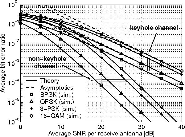 Diagram Dvb S Receiver Block Diagram Diagram Schematic Circuit