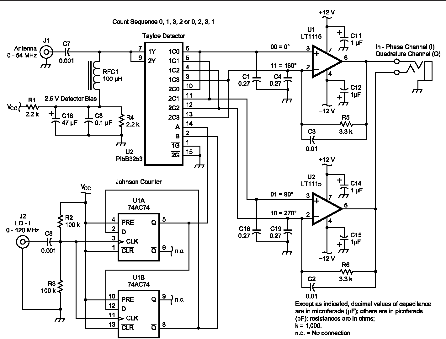 Figure 12 From A Software Defined Radio For The Masses