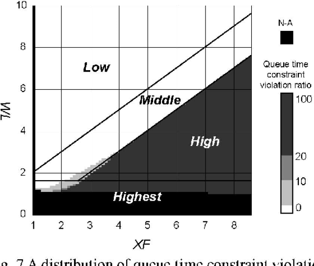 Capacity Planning Method For Semiconductor Fab With Time Constraints Between Operations Semantic Scholar