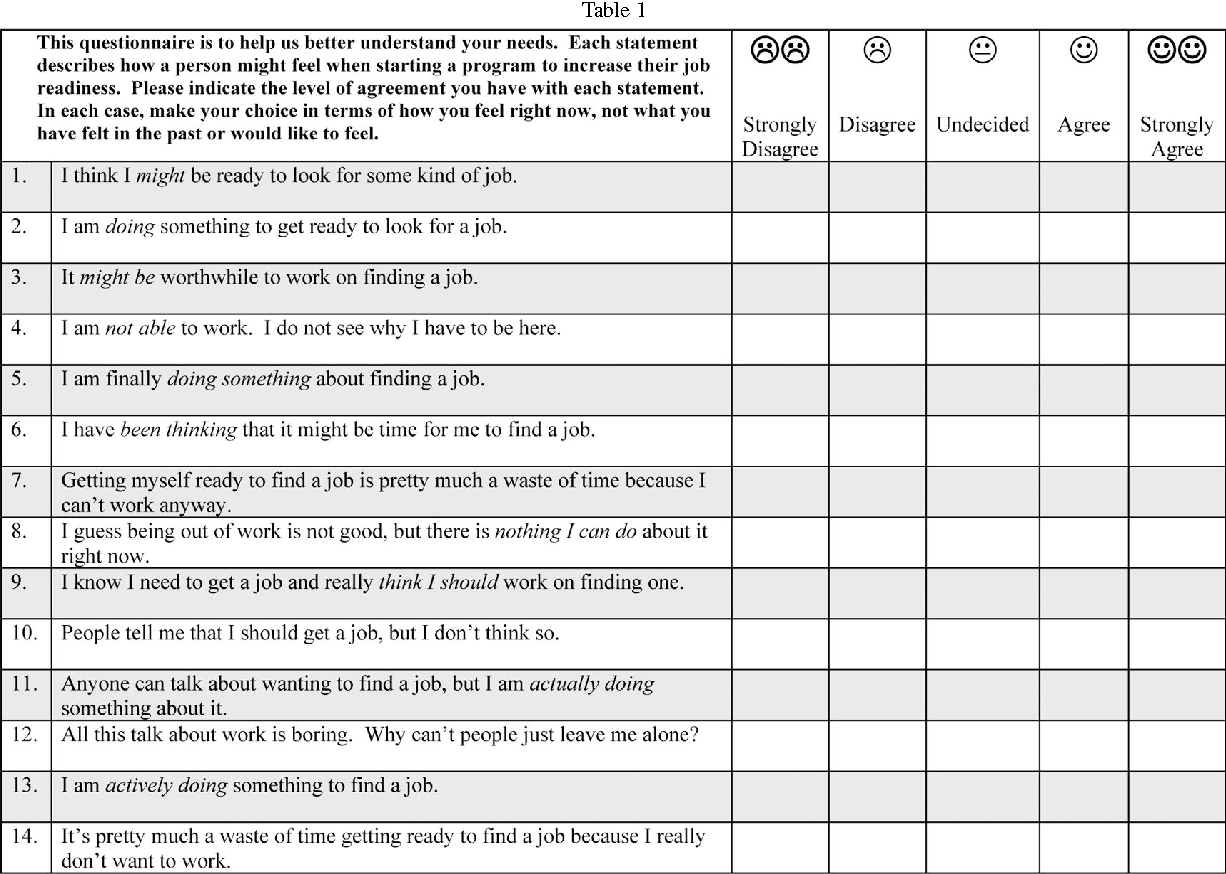 Table 1 From Assessing Readiness To Work From A Stages Of