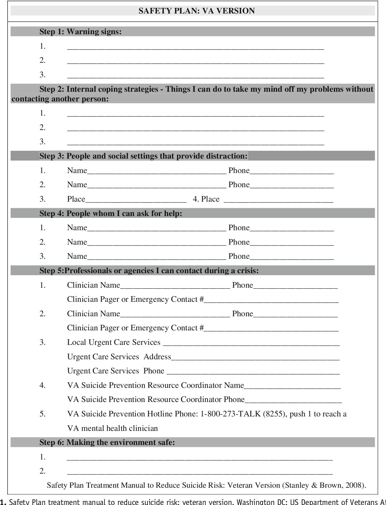 Figure 1 From Safety Planning For Suicide Prevention