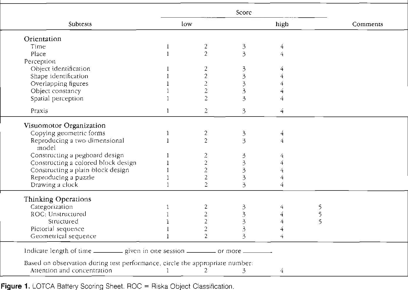 Figure 1 From Loewenstein Occupational T Erapy Cognitive