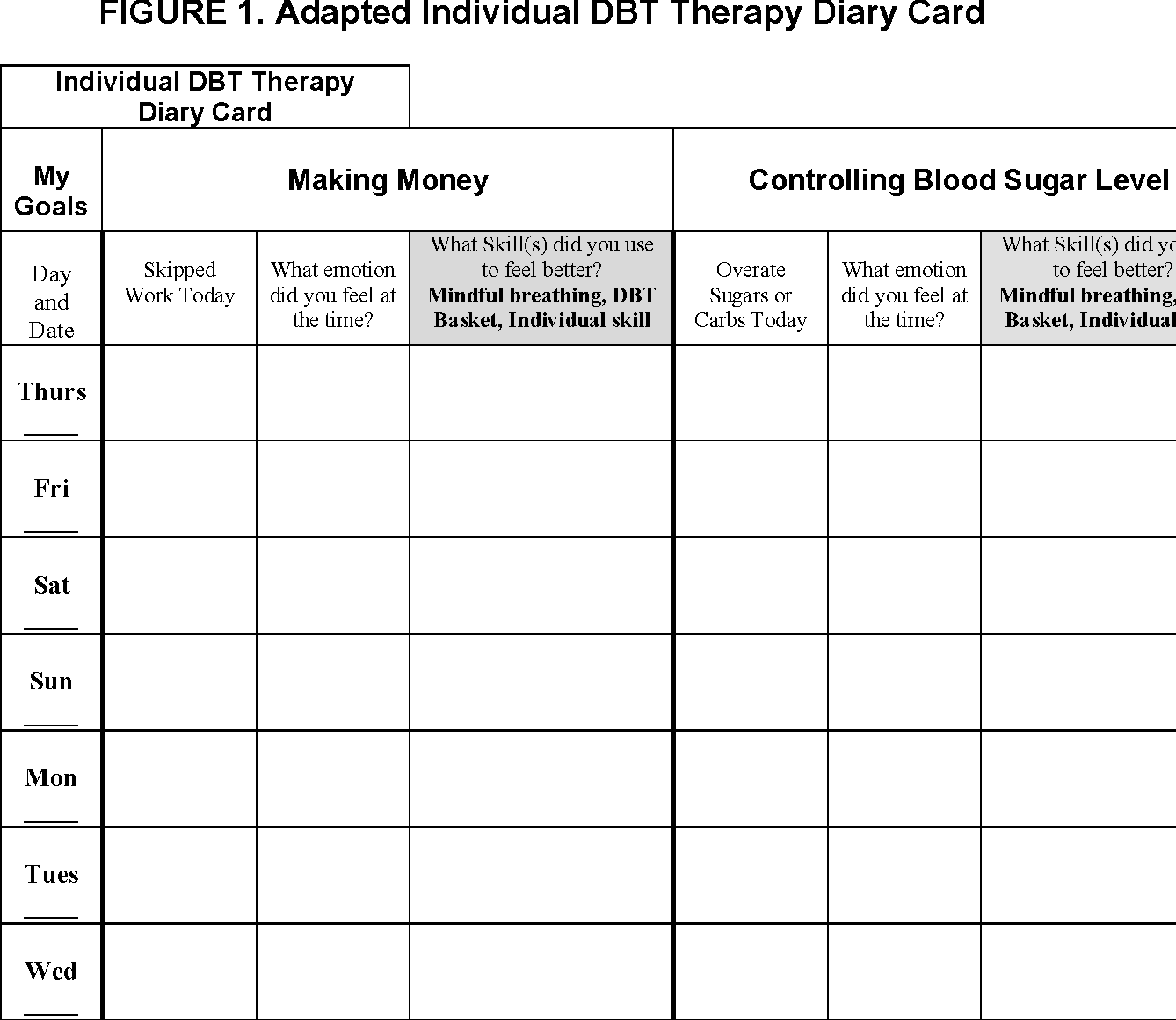 Diary Card Dbt Worksheet
