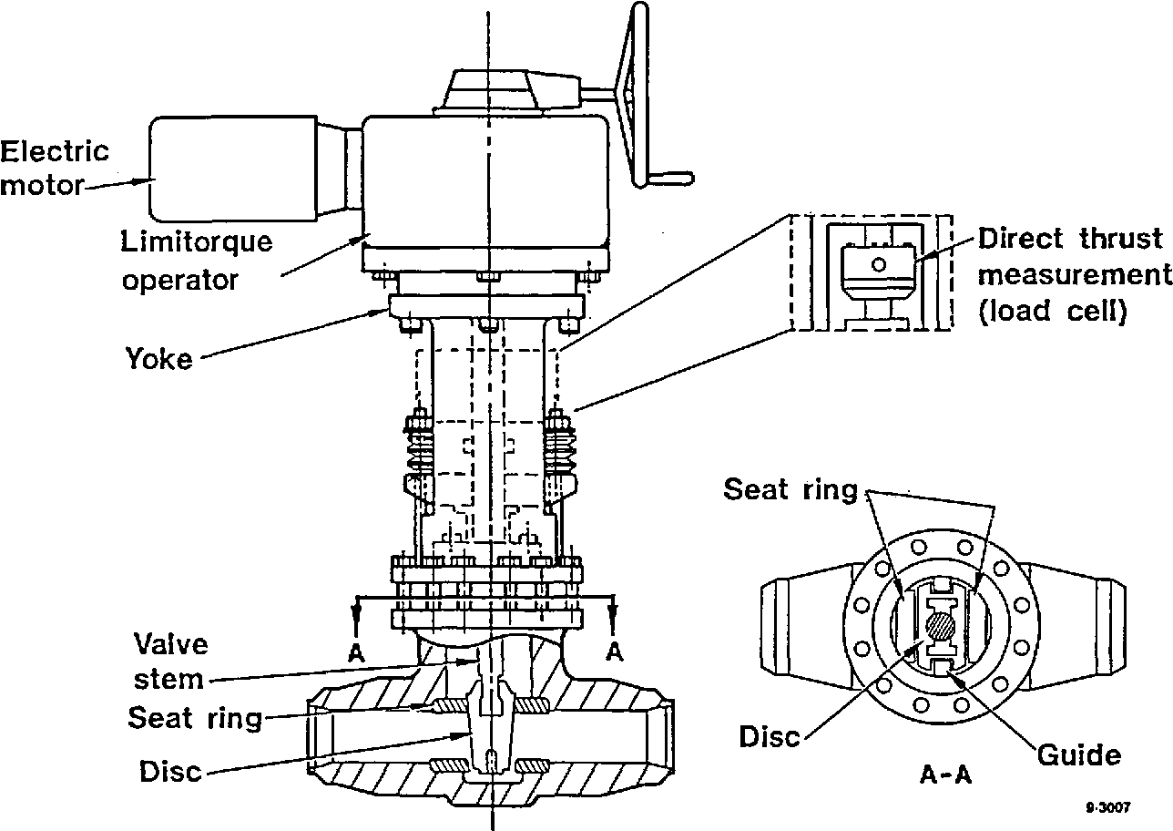 Air Actuated Valve Diagram