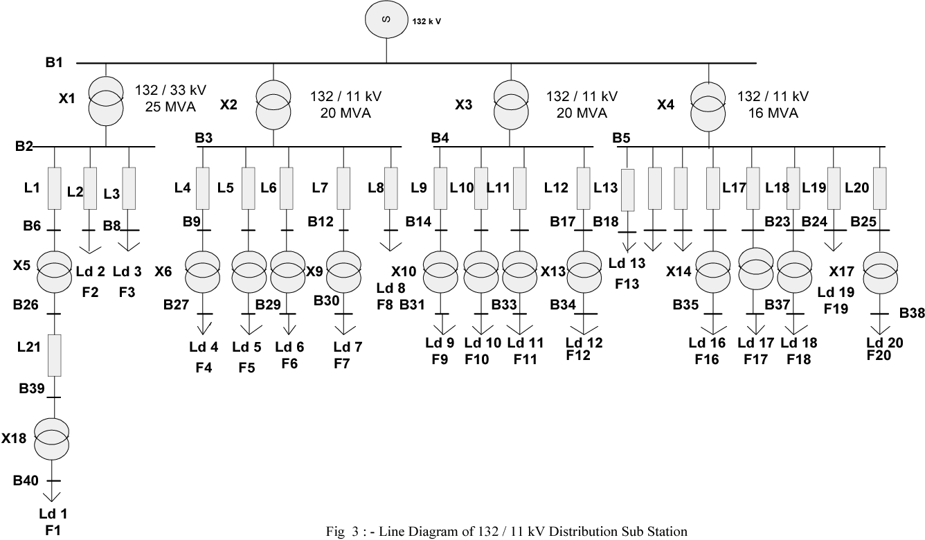 Figure 3 From Load Flowysis Of 132 11 Kv
