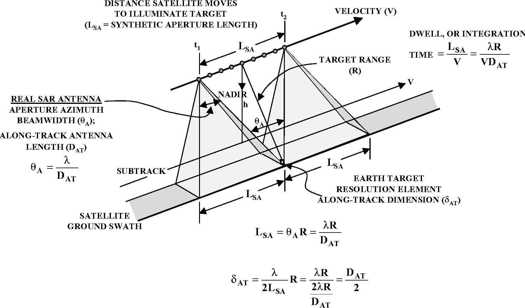 Figure 1 2 From Chapter 1 Principles Of Synthetic