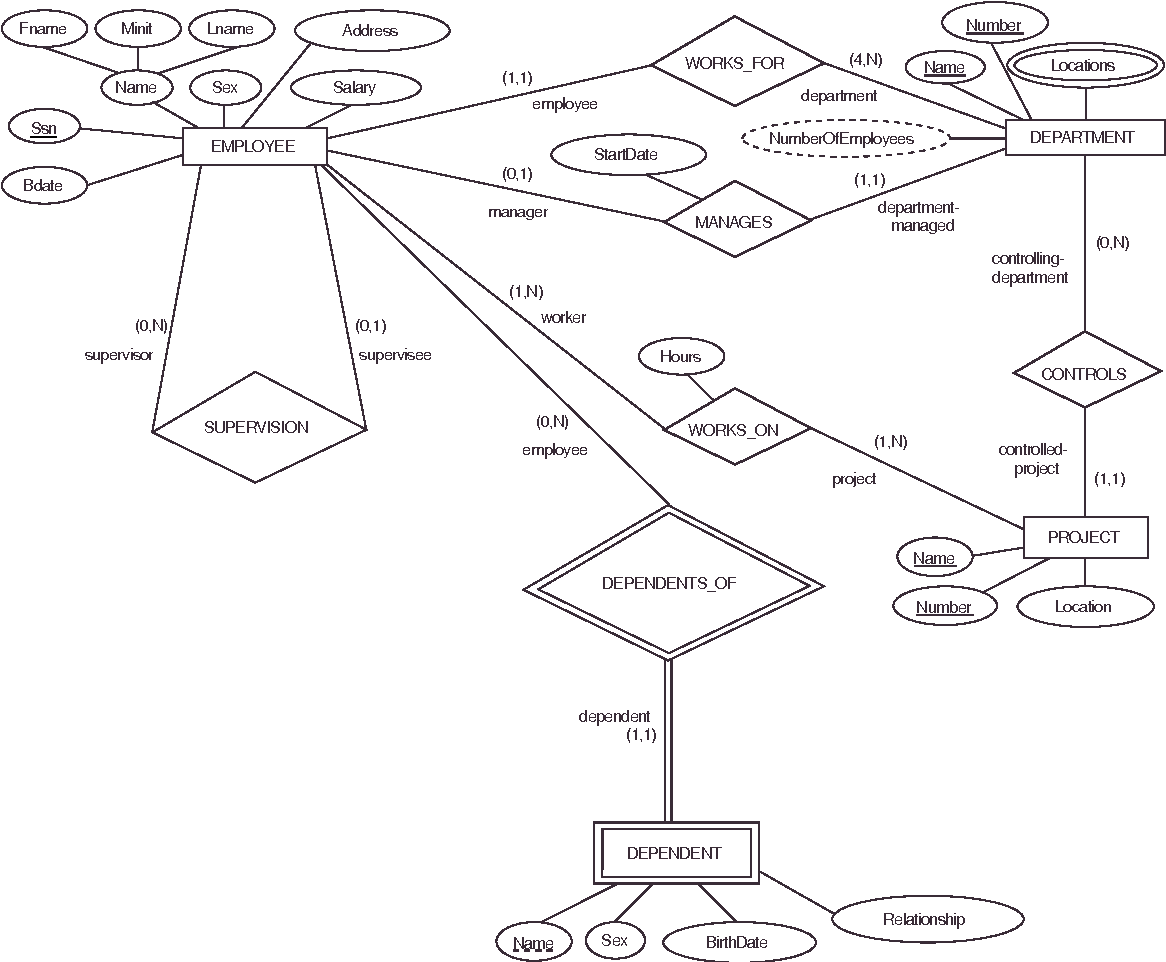 Chevy wiring diagrams automatic generation of xml dtds from conceptual database schemas