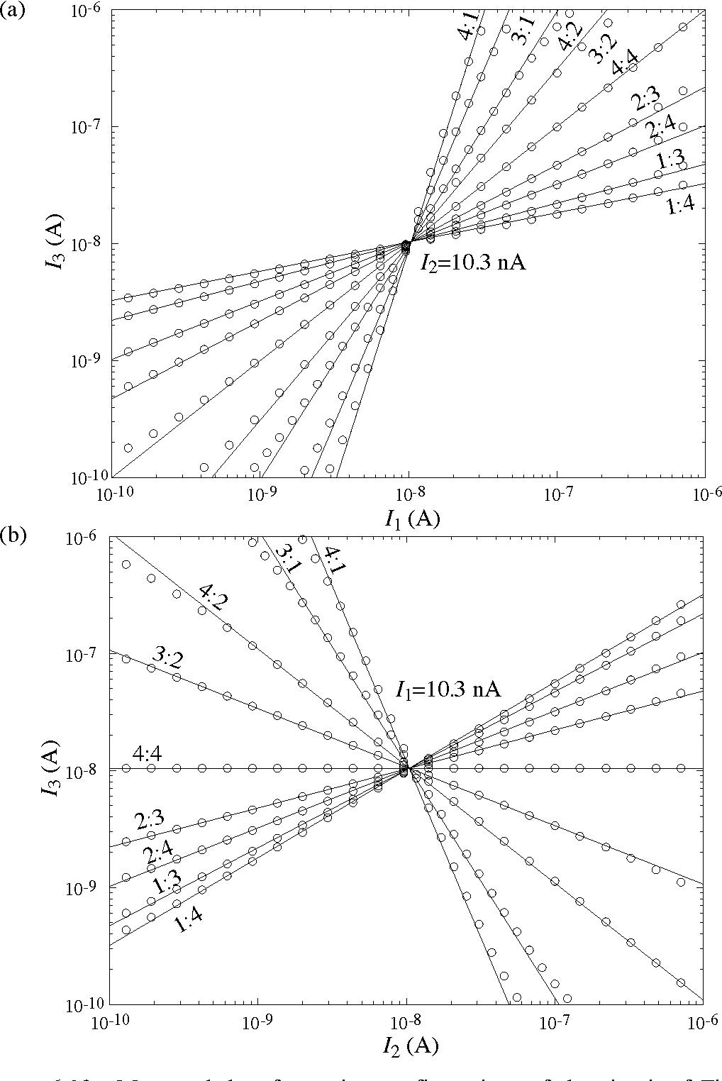 Figure 6 12