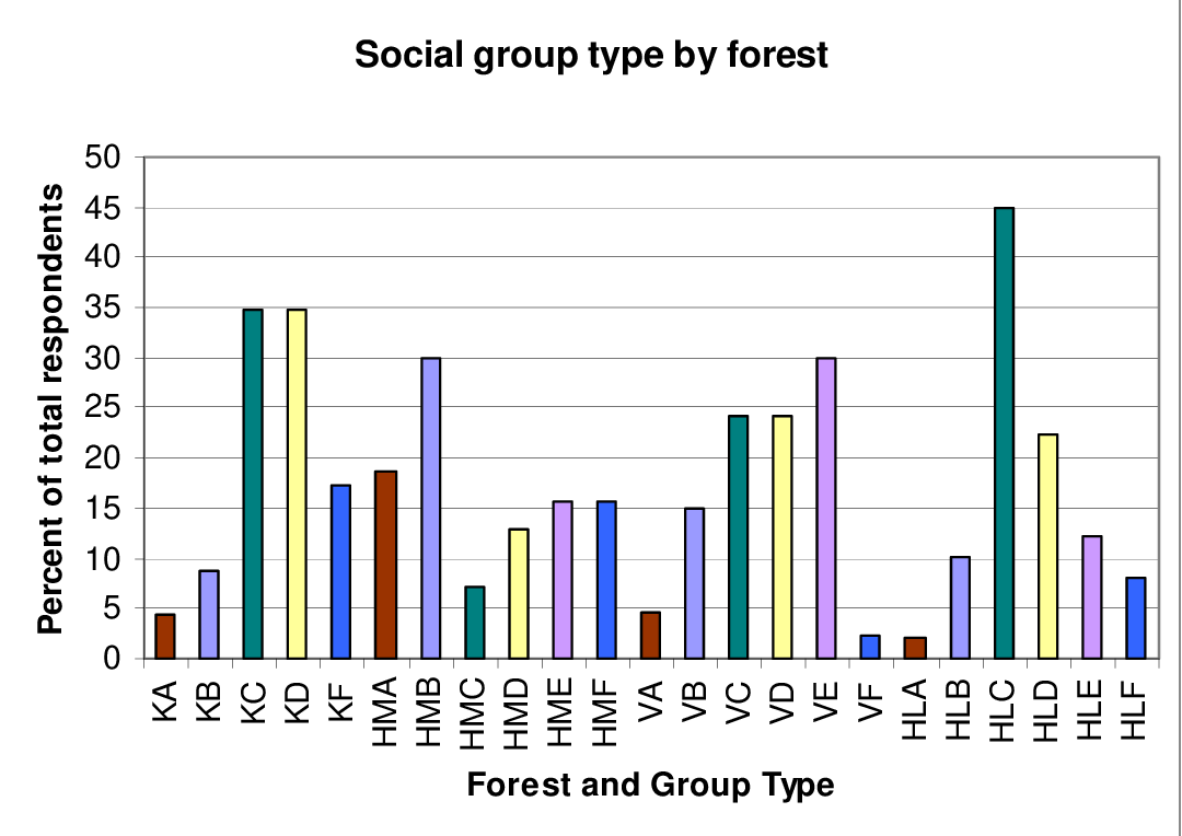 Pdf Planning And Management Of Recreation In Icelandic Forests