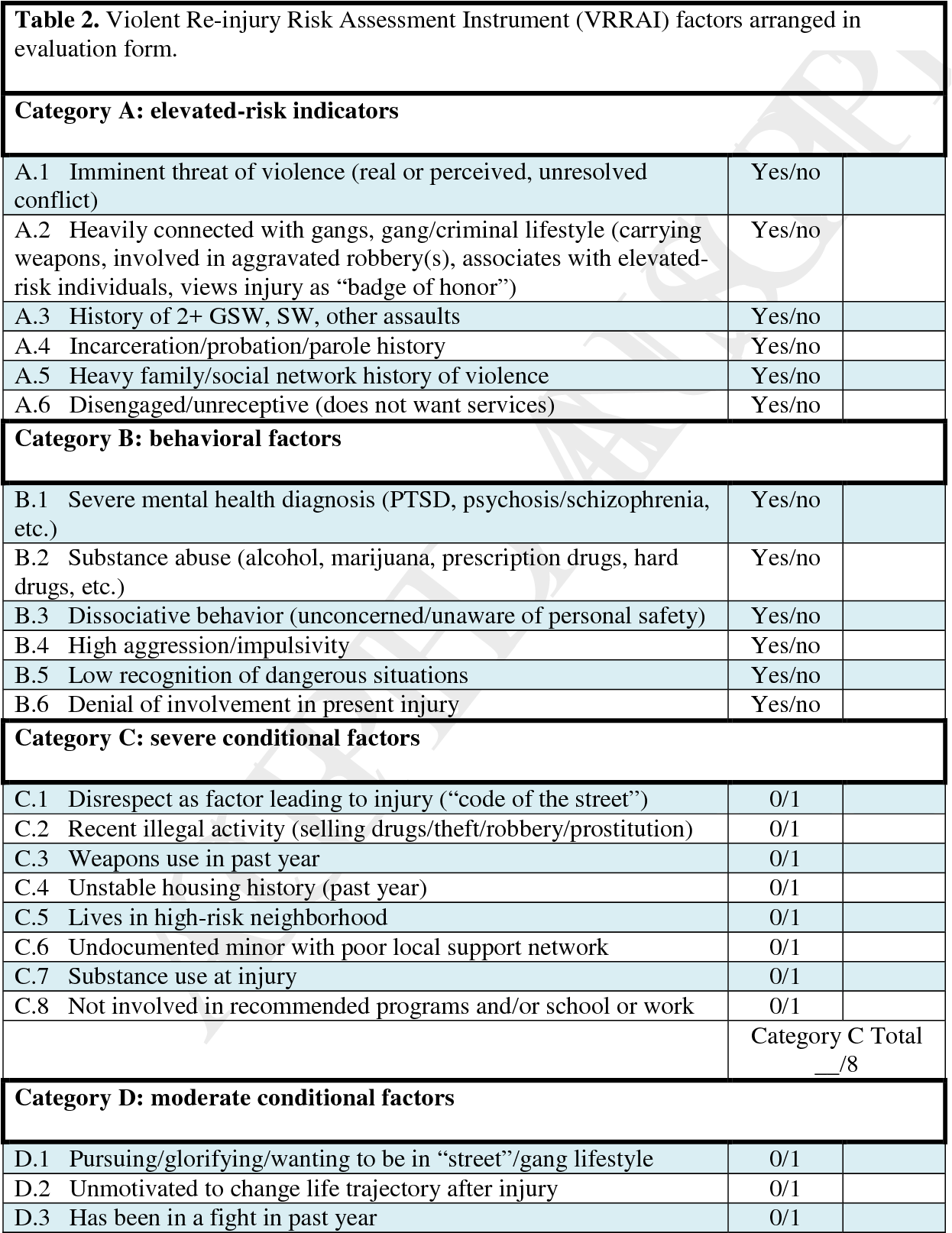 Table 2 From Violent Reinjury Risk Assessment Instrument