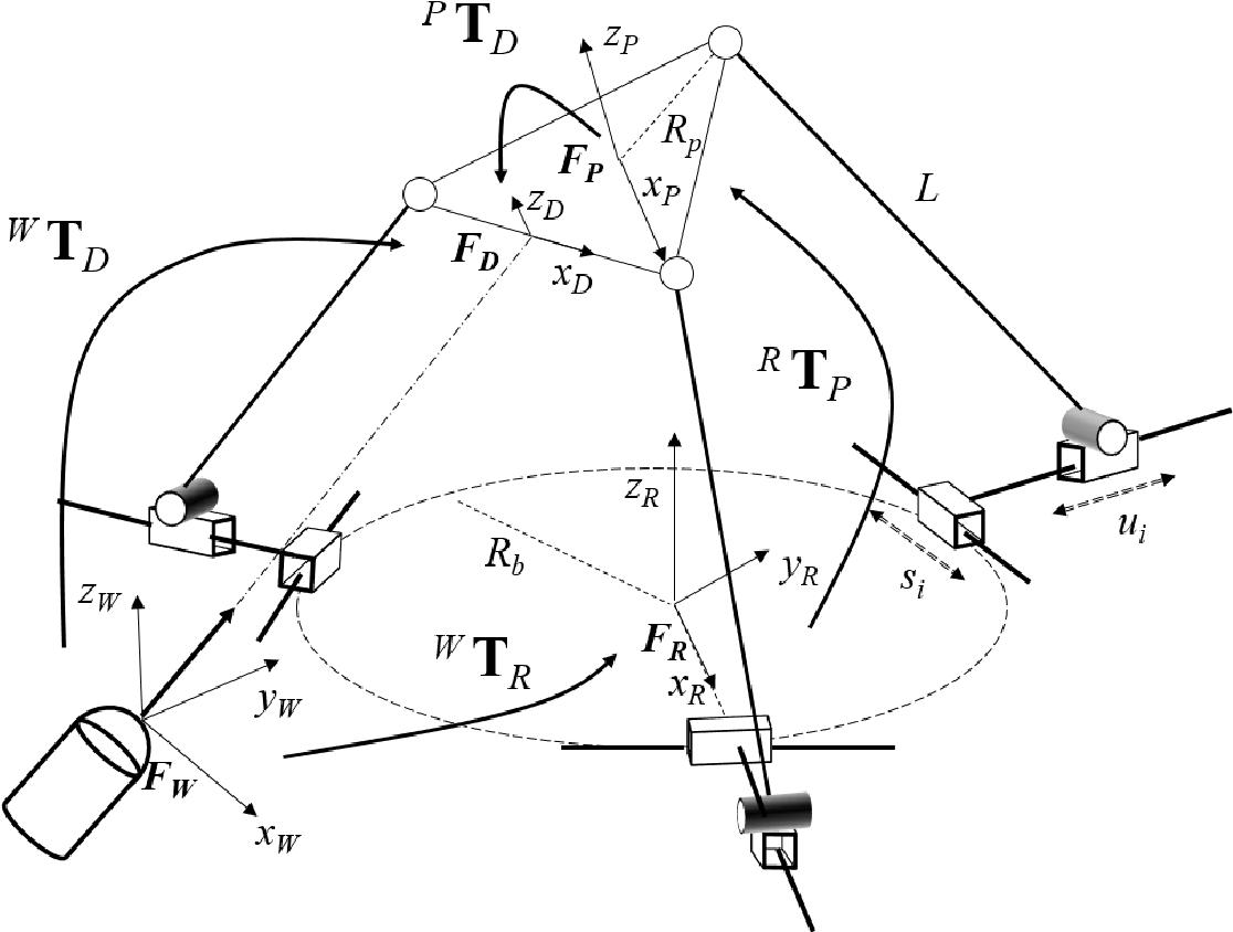 Chevy Cavalier Thermostat Diagram 2 4