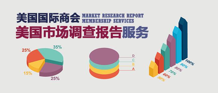 AICC market reseach services