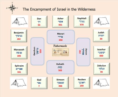Reference: http://www.biblegematria.com/pythagoras.html