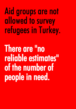 no reliable estimates of people in need turkey aidworks