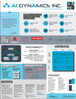 AI Dynamics English One Pager