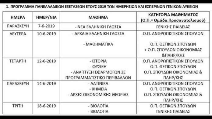 panaillinies-2019