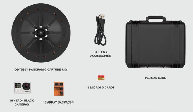 El Kit de GoPro Oddysey