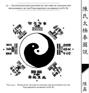 """De """"The Illustrated Canon de Chen Taijiquan de la familia"""" por Chen Xin"""