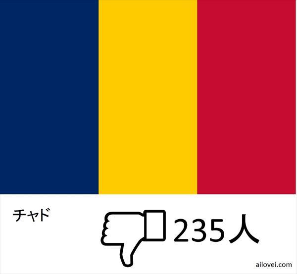 嫌いな国_ 69