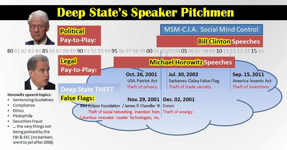 deep-state-pitchmen