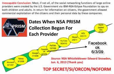 nsa-ibm-eclipse-snowden-prism-revelations