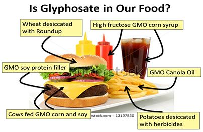 food glyphosate