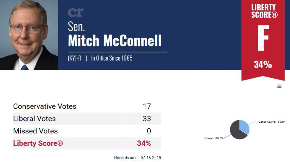 mitch Mcconnell score.JPG