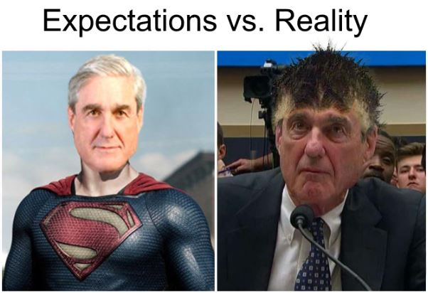 mueller expectations