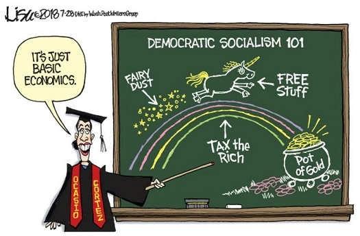 aoc economics