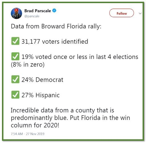 brad parscale metrics.JPG