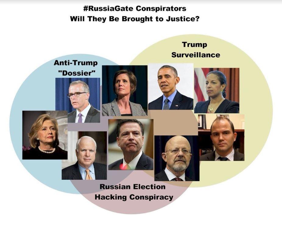russia collusion.JPG