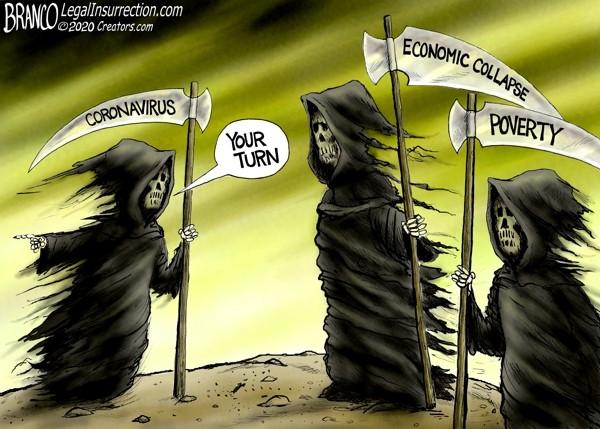 branco economic collapse coronavirus