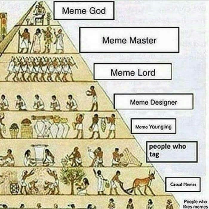 meme pyramid