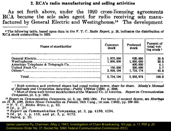 James Lawrence Fly, Chairman. (May 2, 1941). Investigation of Chain Broadcasting, 163 pgs., p. 11, PDF . 20. Commission Order No. 37, Docket No. 5060. FCC.
