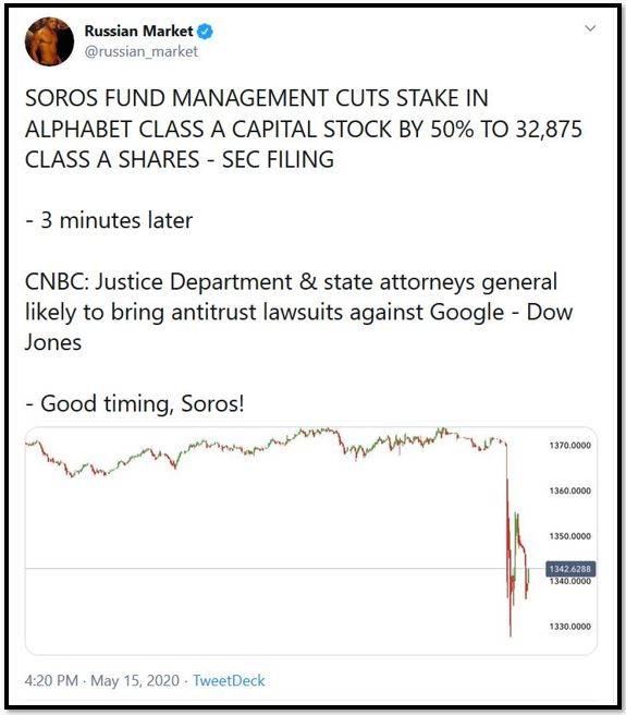 soros fund google alphabet