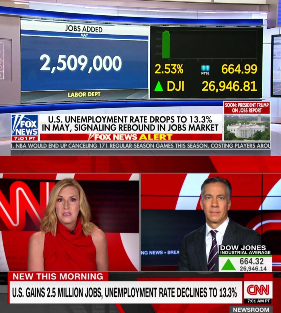 CNN employment rate