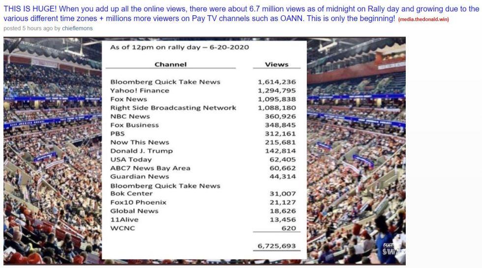 viewers trump rally