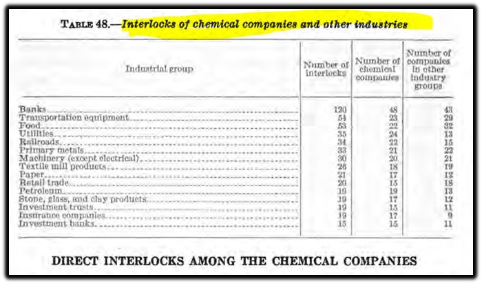 chemical company interlock