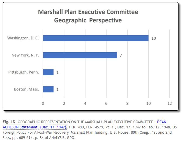 marshall plan 1