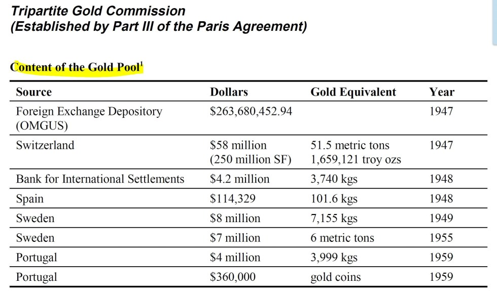 tripartite gold commission