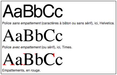 Typographie CV