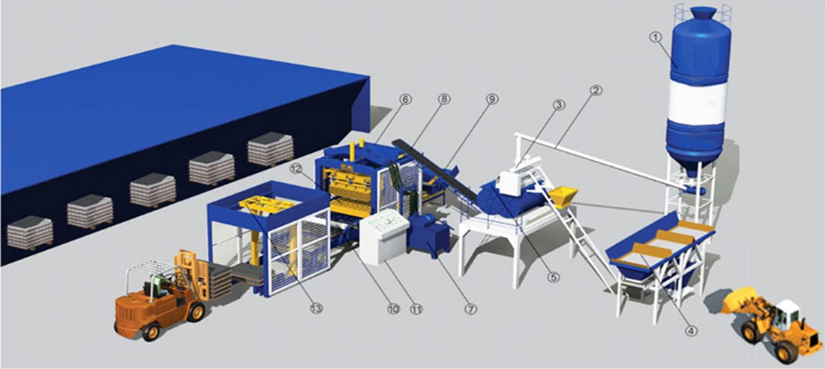The Auxiliary Equipment Of A Complete Concrete Block Making Machine