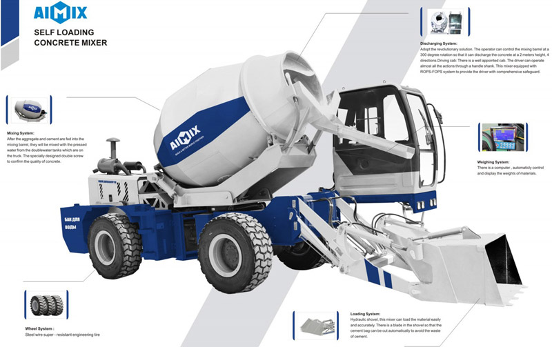 Components of self loading concrete mixer truck