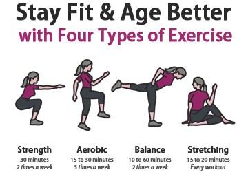 4 Jenis Senaman Untuk Kesihatan Optimum
