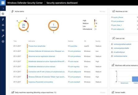 windows-server-2020-crack-free-3580606