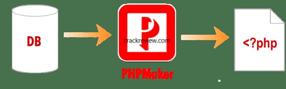 1615099914_814_phpmaker_main-9976089